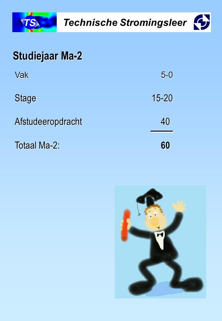 Technische Stromingsleer Studiejaar Ma-2 Vak5-0 Stage 15-20 Afstudeeropdracht40 Totaal Ma-2: 60