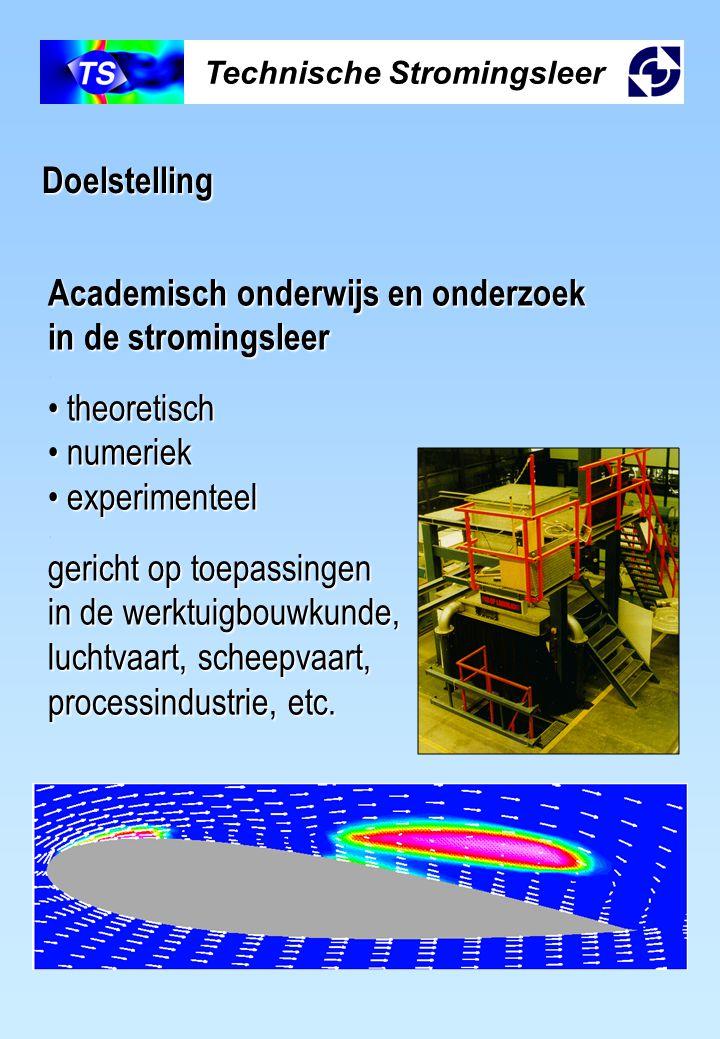 Technische Stromingsleer Doelstelling Academisch onderwijs en onderzoek in de stromingsleer. theoretisch theoretisch numeriek numeriek experimenteel e