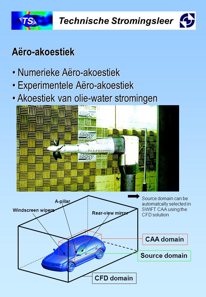 Technische Stromingsleer Aëro-akoestiek Numerieke Aëro-akoestiek Numerieke Aëro-akoestiek Experimentele Aëro-akoestiek Experimentele Aëro-akoestiek Ak