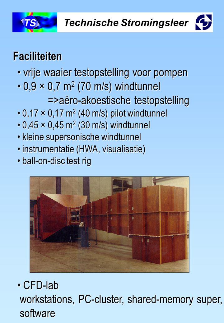 Technische Stromingsleer Faciliteiten vrije waaier testopstelling voor pompen vrije waaier testopstelling voor pompen 0,9 × 0,7 m 2 (70 m/s) windtunne
