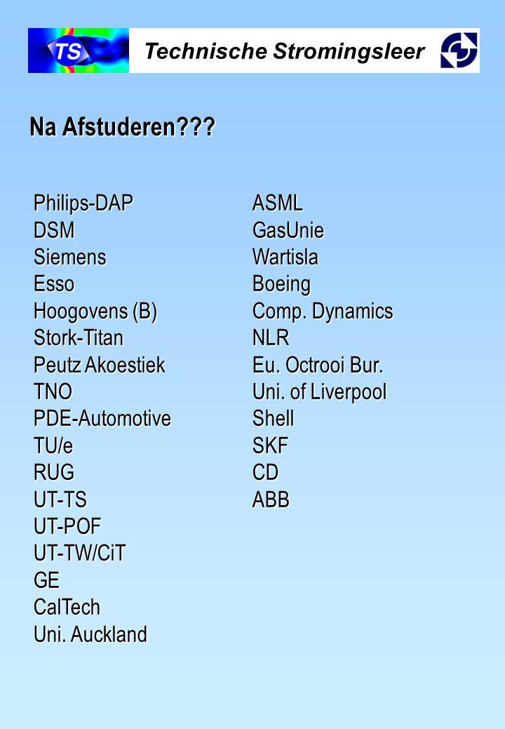 Technische Stromingsleer Na Afstuderen??? Philips-DAPDSMSiemensEsso Hoogovens (B) Stork-Titan Peutz Akoestiek TNOPDE-AutomotiveTU/eRUGUT-TSUT-POFUT-TW