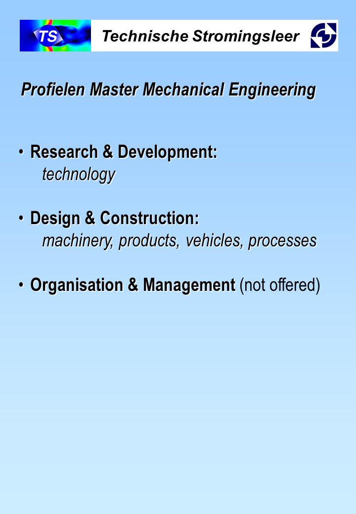 Research & Development: Research & Development:technology Design & Construction: Design & Construction: machinery, products, vehicles, processes machi