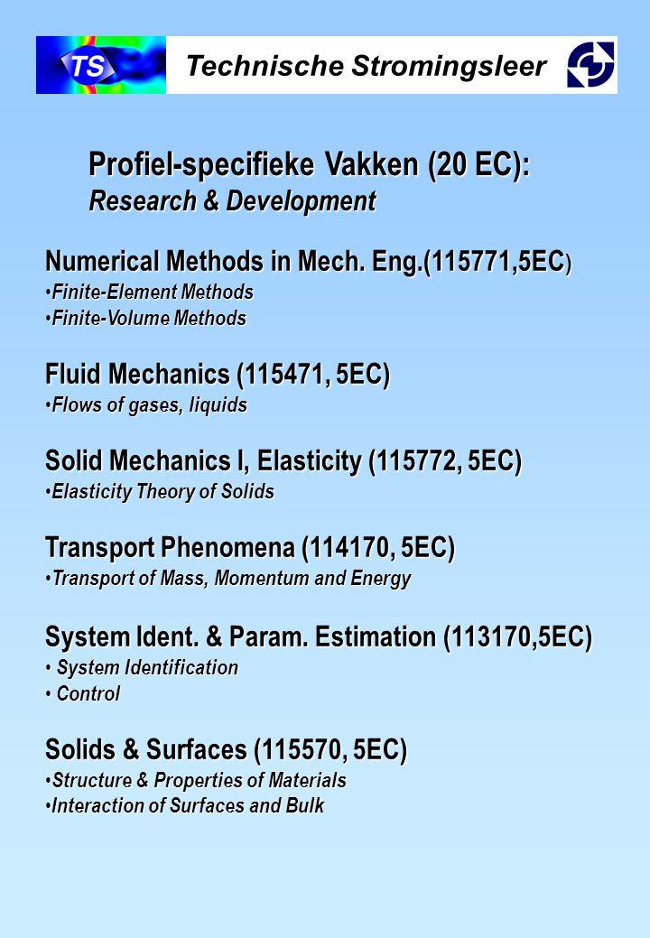 Technische Stromingsleer Profiel-specifieke Vakken (20 EC): Research & Development Numerical Methods in Mech. Eng.(115771,5EC ) Finite-Element Methods