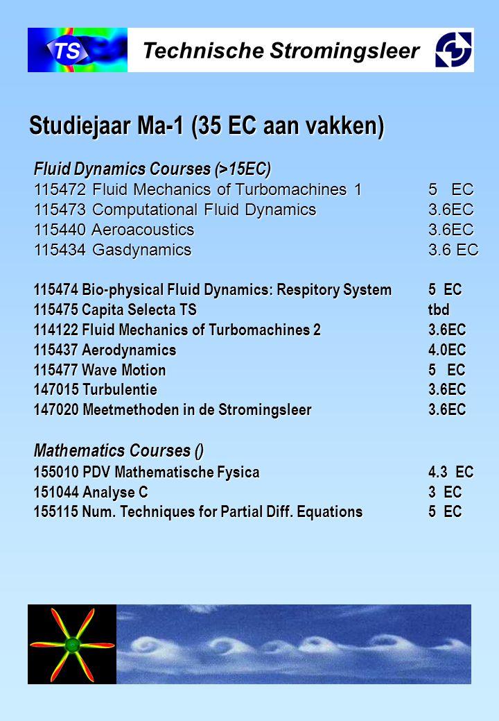 Technische Stromingsleer Studiejaar Ma-1 (35 EC aan vakken) Fluid Dynamics Courses (>15EC) 115472 Fluid Mechanics of Turbomachines 15 EC 115473 Comput