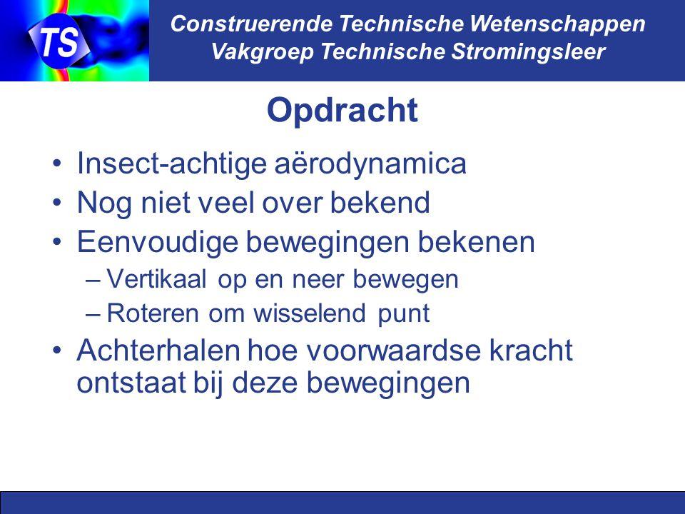 Construerende Technische Wetenschappen Vakgroep Technische Stromingsleer Resultaten Grafieken (zoals hiernaast) Kleurenfilmpjes (zoals hiernaast) Véél daarvan
