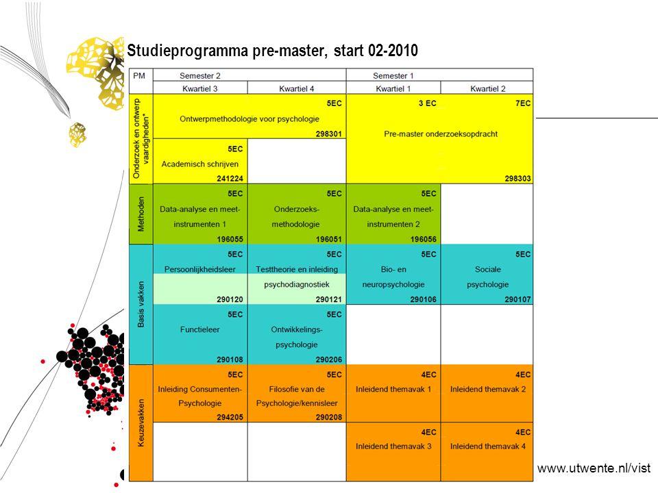 Studieprogramma pre-master, start 02-2010 www.utwente.nl/vist