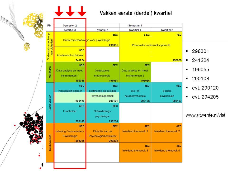 Vakken eerste (derde!) kwartiel  298301  241224  196055  290108  evt. 290120  evt. 294205 www.utwente.nl/vist