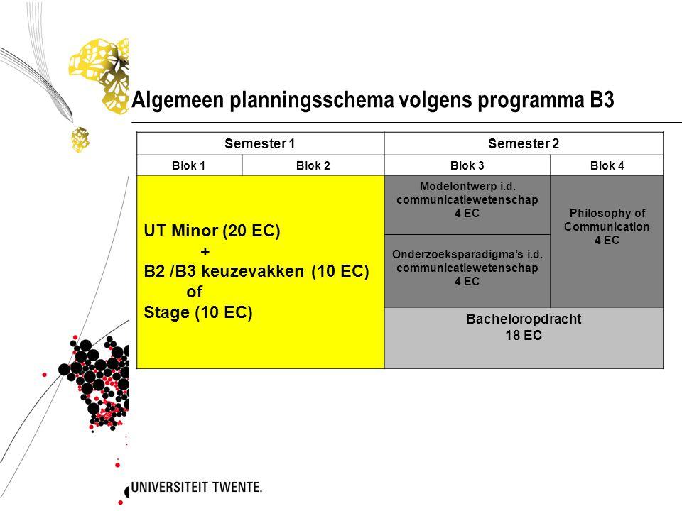 Algemeen planningsschema volgens programma B3 Semester 1Semester 2 Blok 1Blok 2Blok 3Blok 4 UT Minor (20 EC) + B2 /B3 keuzevakken (10 EC) of Stage (10