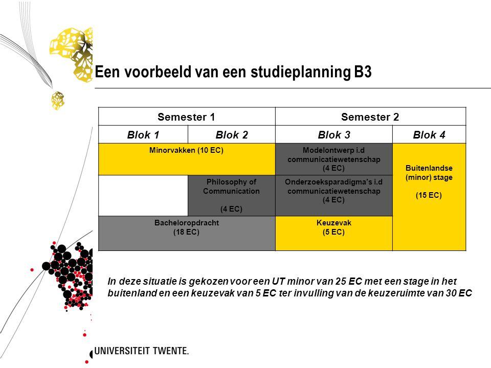 Een voorbeeld van een studieplanning B3 Semester 1Semester 2 Blok 1Blok 2Blok 3Blok 4 Minorvakken (10 EC)Modelontwerp i.d communicatiewetenschap (4 EC