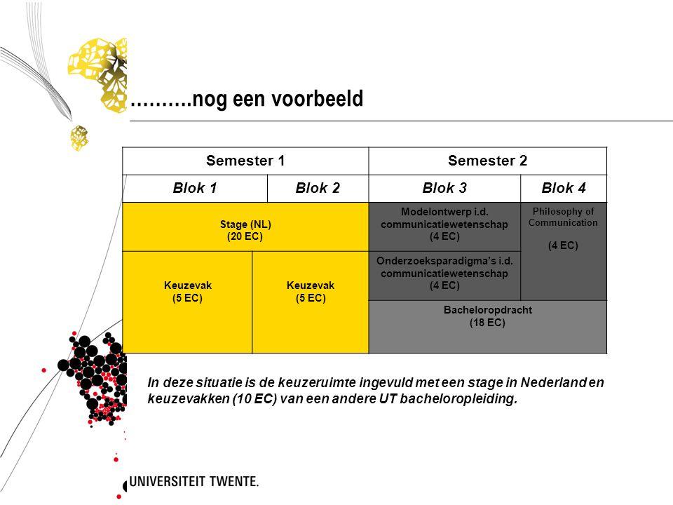 ……….nog een voorbeeld In deze situatie is de keuzeruimte ingevuld met een stage in Nederland en keuzevakken (10 EC) van een andere UT bacheloropleidin