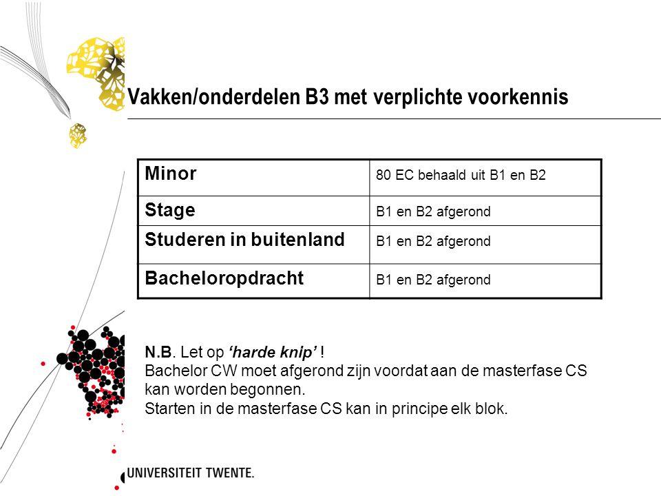 Vakken/onderdelen B3 met verplichte voorkennis Minor 80 EC behaald uit B1 en B2 Stage B1 en B2 afgerond Studeren in buitenland B1 en B2 afgerond Bache