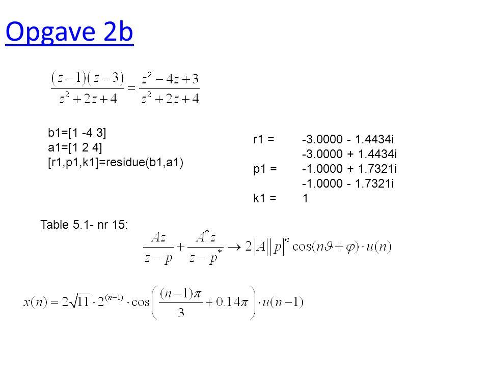 Opgave 2b b1=[1 -4 3] a1=[1 2 4] [r1,p1,k1]=residue(b1,a1) r1 =-3.0000 - 1.4434i -3.0000 + 1.4434i p1 =-1.0000 + 1.7321i -1.0000 - 1.7321i k1 =1 Table 5.1- nr 15: