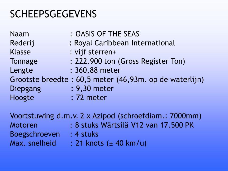 SCHEEPSGEGEVENS Naam : OASIS OF THE SEAS Rederij : Royal Caribbean International Klasse : vijf sterren+ Tonnage : 222.900 ton (Gross Register Ton) Len