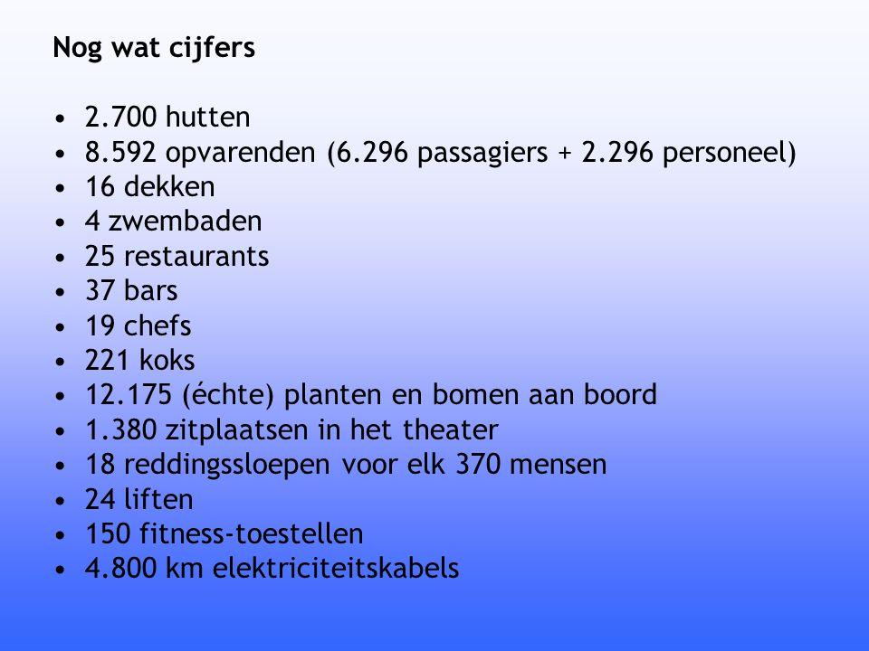 Nog wat cijfers 2.700 hutten 8.592 opvarenden (6.296 passagiers + 2.296 personeel) 16 dekken 4 zwembaden 25 restaurants 37 bars 19 chefs 221 koks 12.1