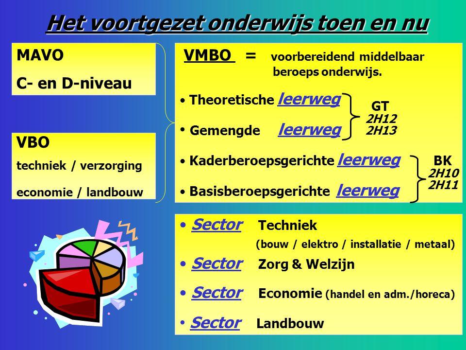 VBO techniek / verzorging economie / landbouw Het voortgezet onderwijs toen en nu MAVO C- en D-niveau Sector Techniek (bouw / elektro / installatie /