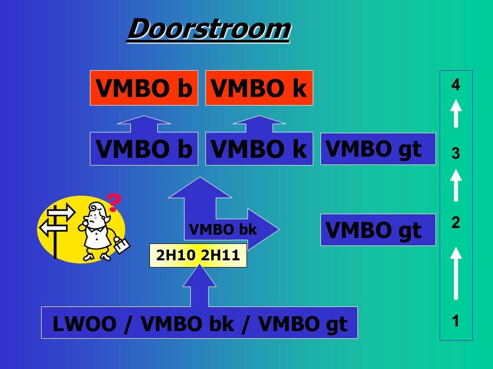 2H10 2H11 VMBO bVMBO k 43214321 VMBO bVMBO k VMBO gt LWOO / VMBO bk / VMBO gt Doorstroom VMBO bk VMBO gt