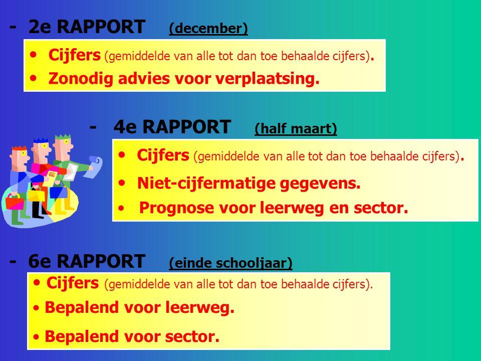 Cijfers (gemiddelde van alle tot dan toe behaalde cijfers). Zonodig advies voor verplaatsing. - 2e RAPPORT (december) - 4e RAPPORT (half maart) Cijfer