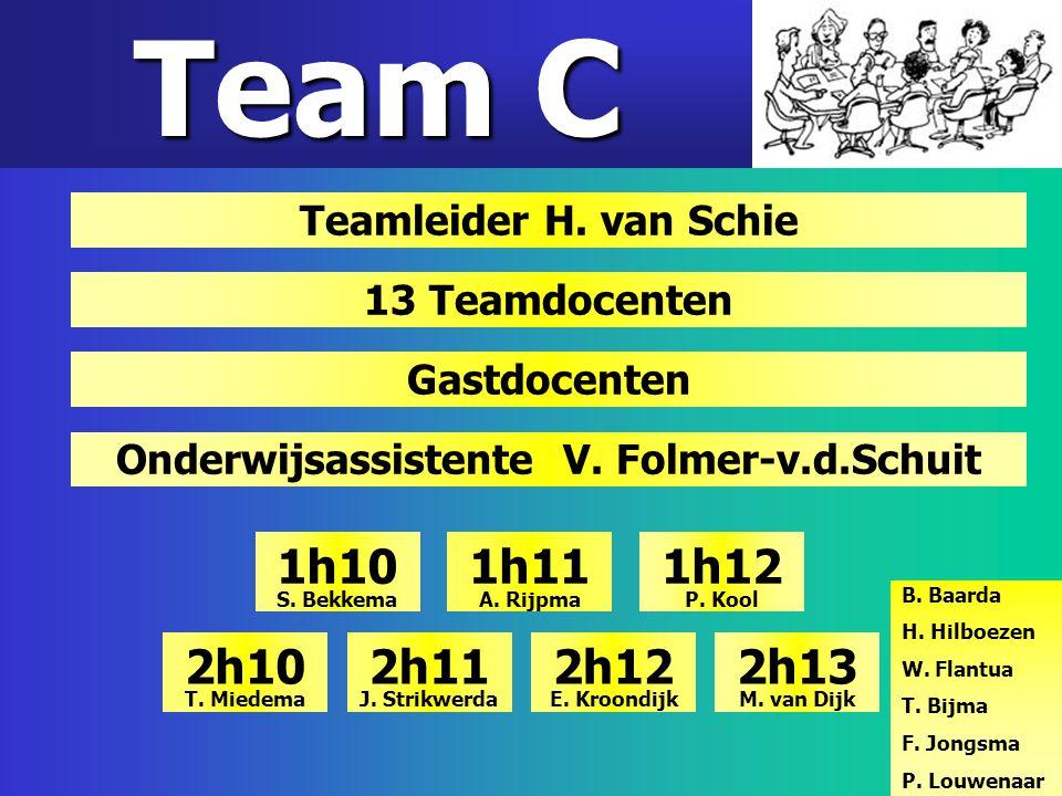 Team C Team C 13 Teamdocenten Gastdocenten Teamleider H. van Schie Onderwijsassistente V. Folmer-v.d.Schuit B. Baarda H. Hilboezen W. Flantua T. Bijma