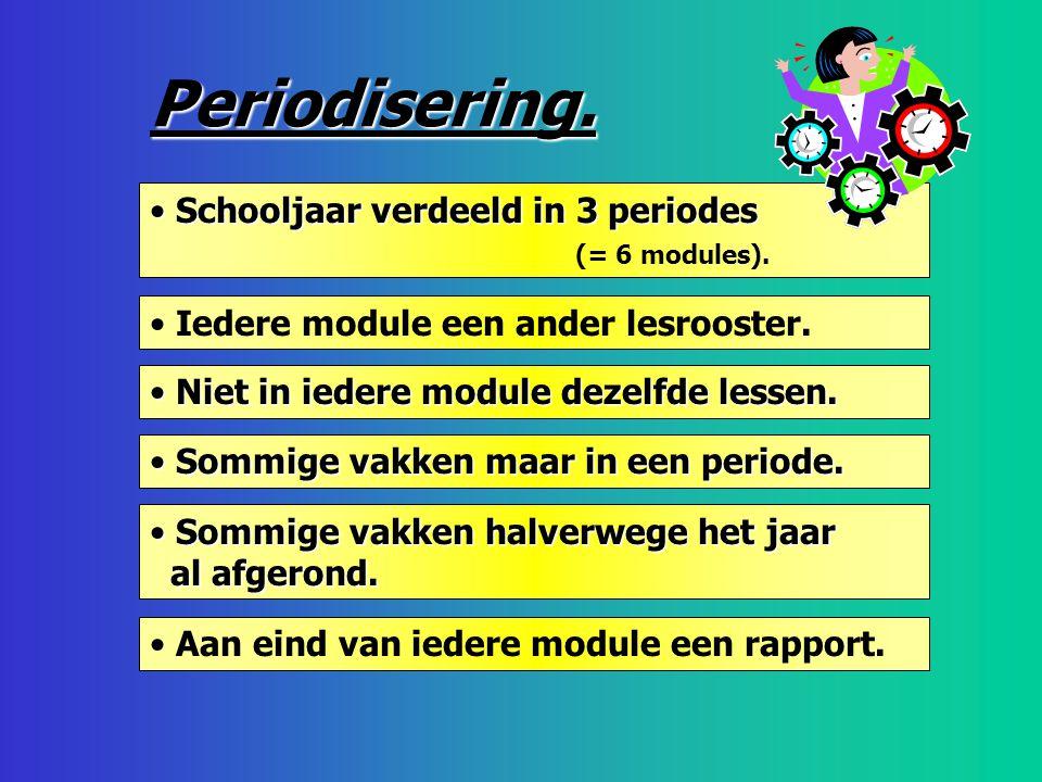 Schooljaar verdeeld in 3 periodes Schooljaar verdeeld in 3 periodes (= 6 modules). Schooljaar verdeeld in 3 periodes Schooljaar verdeeld in 3 periodes