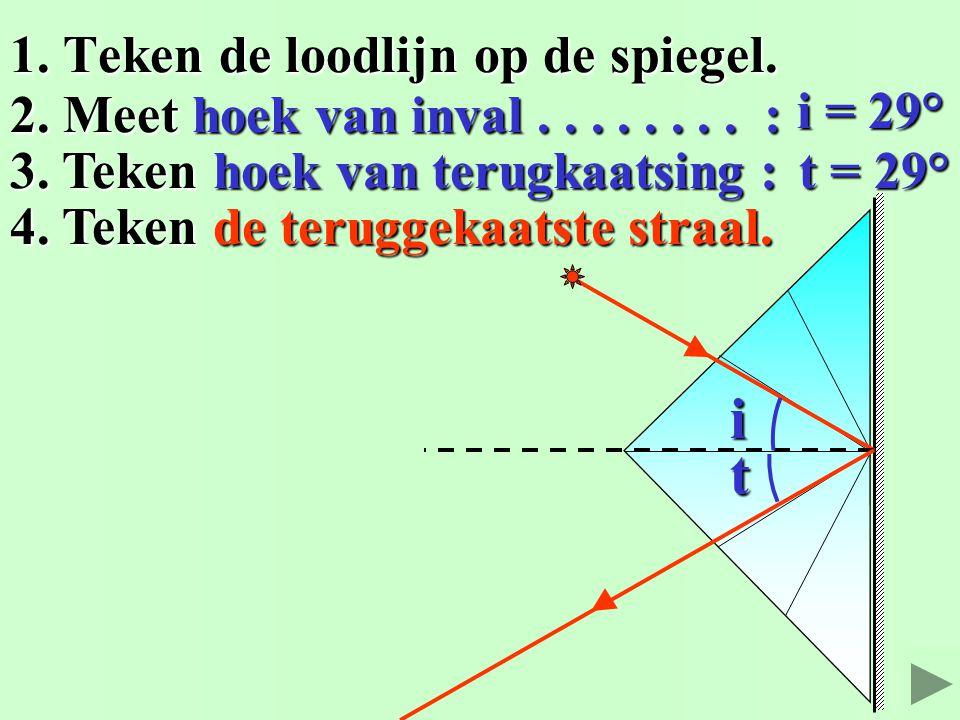 De vlakke spiegel De vlakke spiegel 1. De spiegelwet: i = t. © Het Vlietland College Leiden