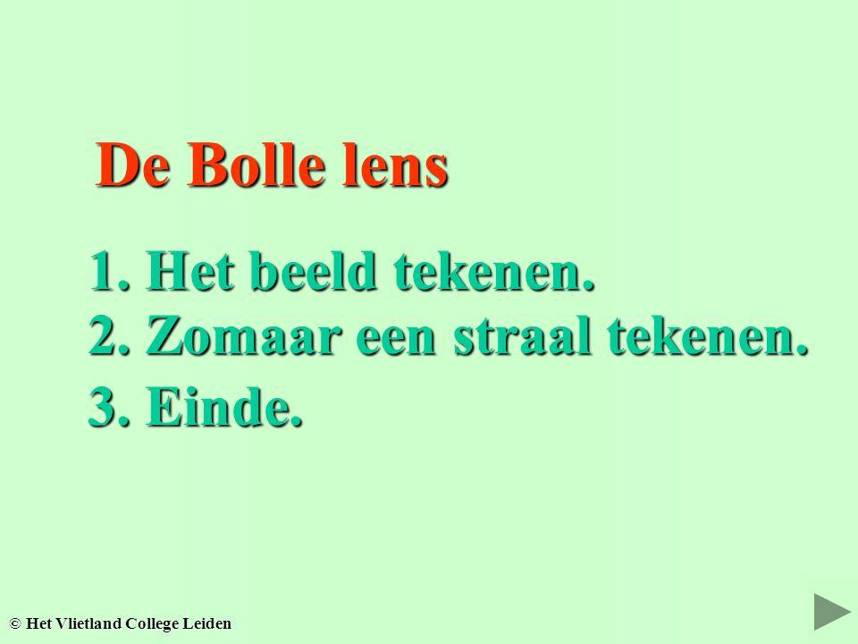 De vlakke spiegel De vlakke spiegel © Het Vlietland College Leiden 3. Einde.
