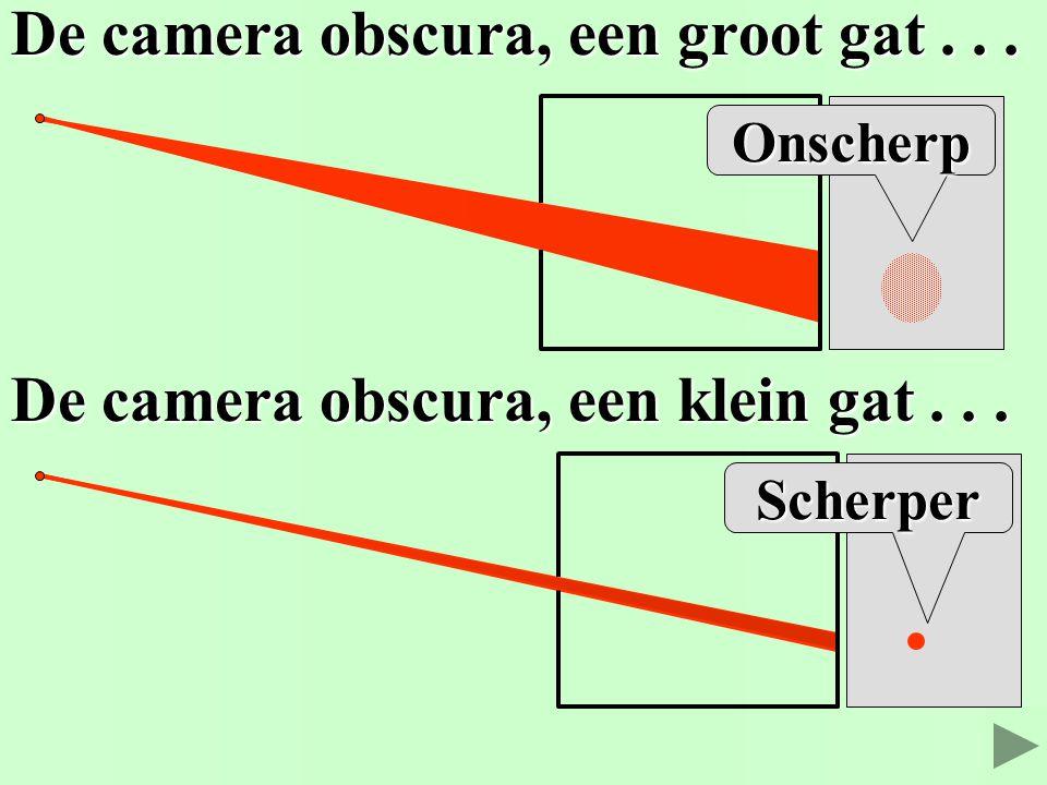 De c amera De c amera 1. De camera obscura 1. De camera obscura © Het Vlietland College Leiden