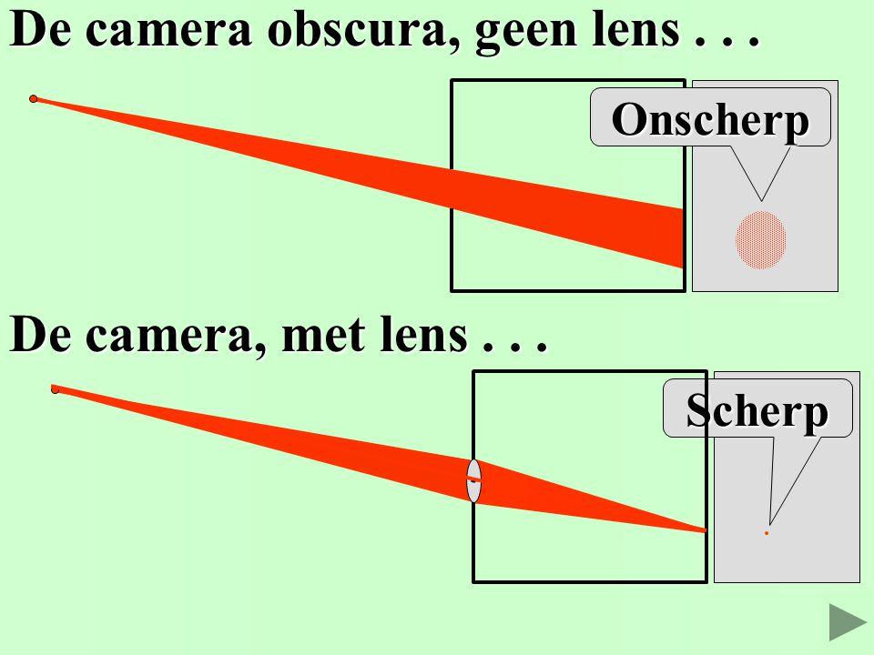 De c amera De c amera 2. Het fototoestel. 2. Het fototoestel. © Het Vlietland College Leiden