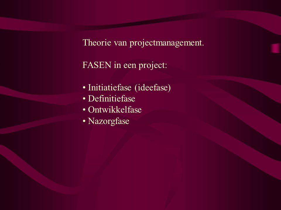 Theorie van projectmanagement. FASEN in een project: Initiatiefase (ideefase) Definitiefase Ontwikkelfase Nazorgfase