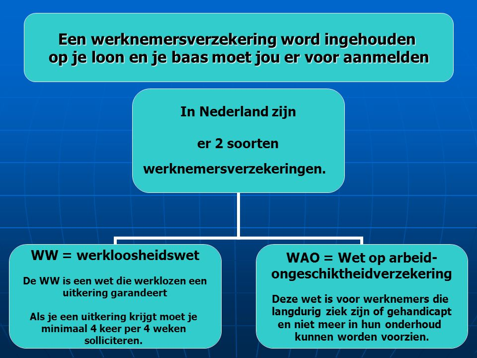 In Nederland zijn er 2 soorten werknemersverzekeringen.