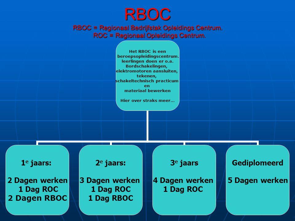 RBOC RBOC = Regionaal Bedrijfstak Opleidings Centrum.