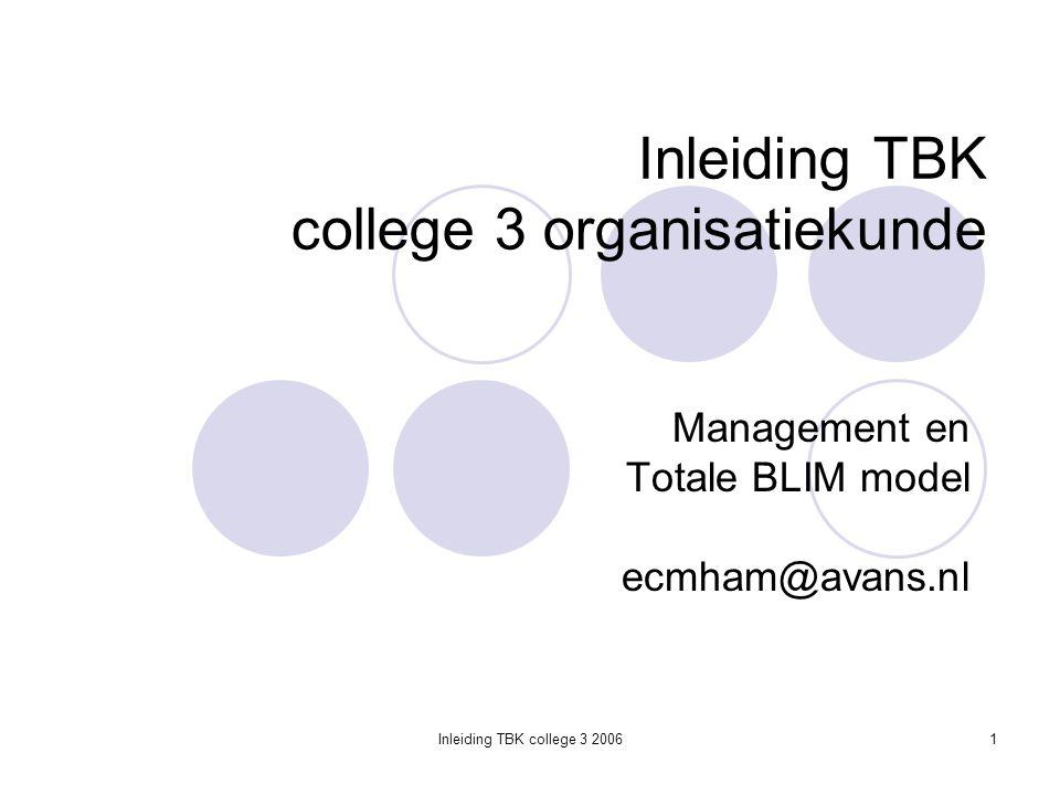 Inleiding TBK college 3 20061 Inleiding TBK college 3 organisatiekunde Management en Totale BLIM model ecmham@avans.nl