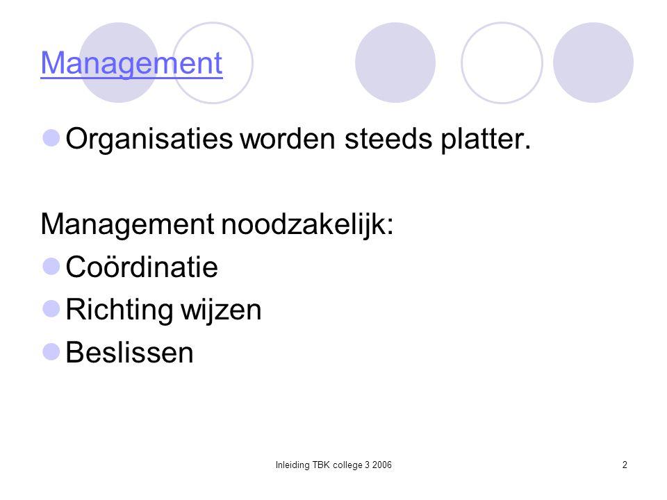 Inleiding TBK college 3 20062 Management Organisaties worden steeds platter.