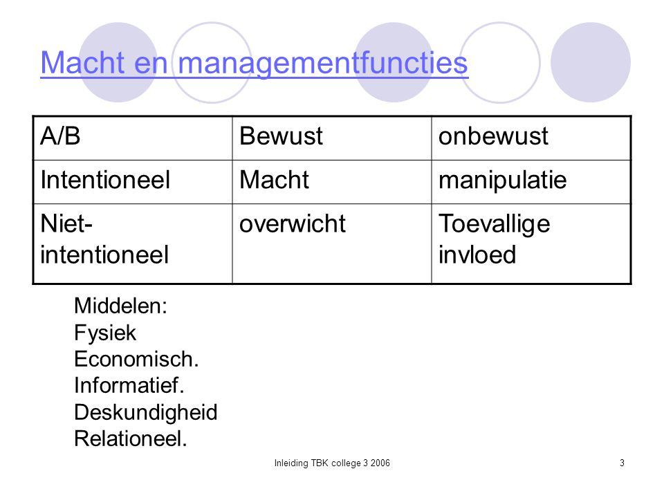 Inleiding TBK college 3 20063 Macht en managementfuncties A/BBewustonbewust IntentioneelMachtmanipulatie Niet- intentioneel overwichtToevallige invloed Middelen: Fysiek Economisch.