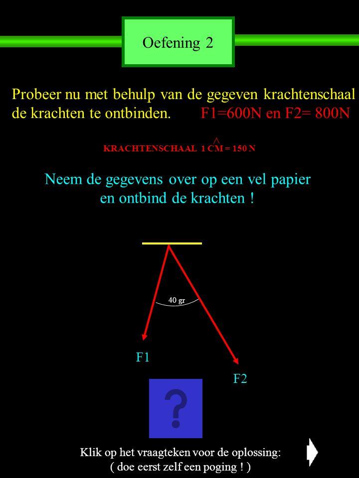 Probeer nu met behulp van de gegeven krachtenschaal de krachten te ontbinden. F1=600N en F2= 800N KRACHTENSCHAAL 1 CM = 150 N Neem de gegevens over op