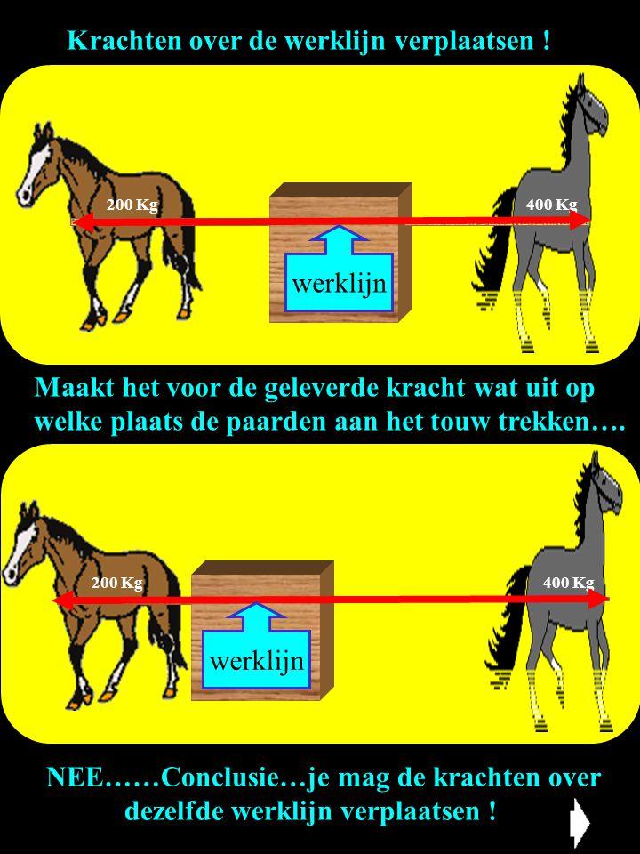 ? 400 Kg200 Kg Maakt het voor de geleverde kracht wat uit op welke plaats de paarden aan het touw trekken…. Krachten over de werklijn verplaatsen ! 40