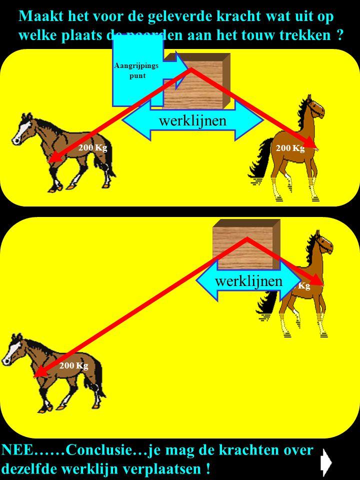 200 Kg Aangrijpings punt werklijnen Maakt het voor de geleverde kracht wat uit op welke plaats de paarden aan het touw trekken ? 200 Kg werklijnen NEE