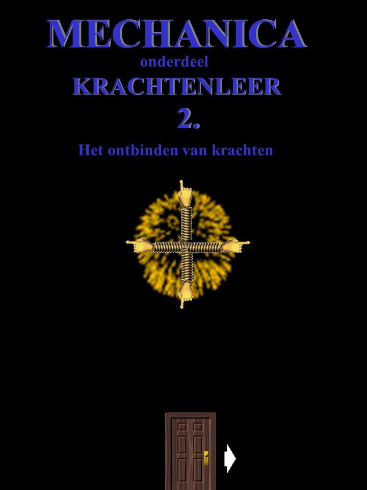 MECHANICA MECHANICA KRACHTENLEER KRACHTENLEER onderdeel 2. Het ontbinden van krachten