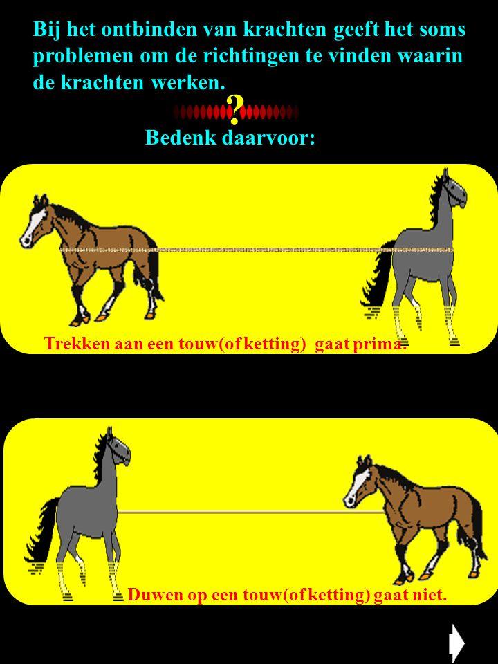 Bij het ontbinden van krachten geeft het soms problemen om de richtingen te vinden waarin de krachten werken. Touwen, draden en kettingen kunnen allee