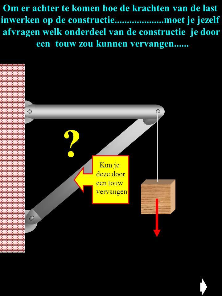 In de afbeelding zie je een takelconstructie aan een muur bevestigd. Om er achter te komen hoe de krachten van de last inwerken op de constructie.....
