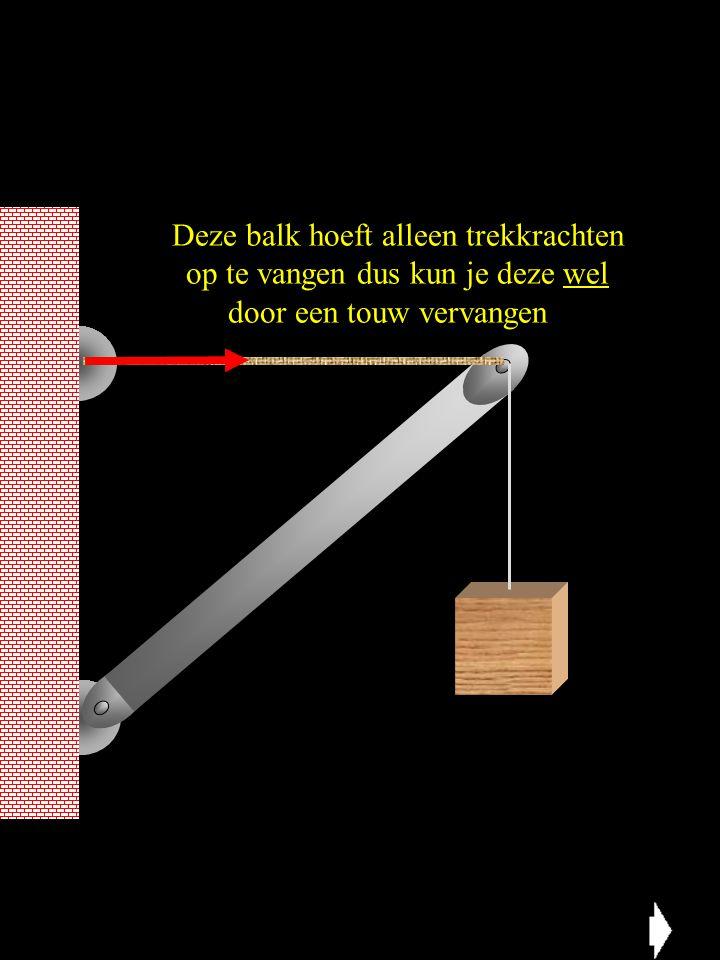 Deze balk hoeft alleen trekkrachten op te vangen dus kun je deze wel door een touw vervangen