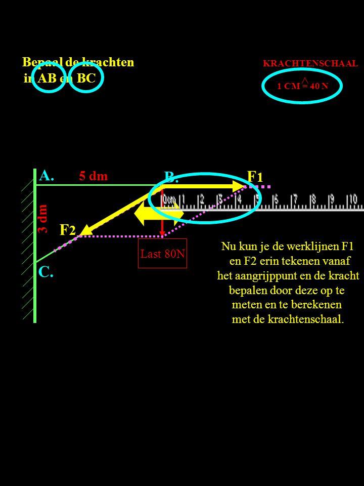 A. B. C. 3 dm 5 dm Last 80N Bepaal de krachten in AB en BC KRACHTENSCHAAL 1 CM = 40 N Nu kun je de werklijnen F1 en F2 erin tekenen vanaf het aangrijp