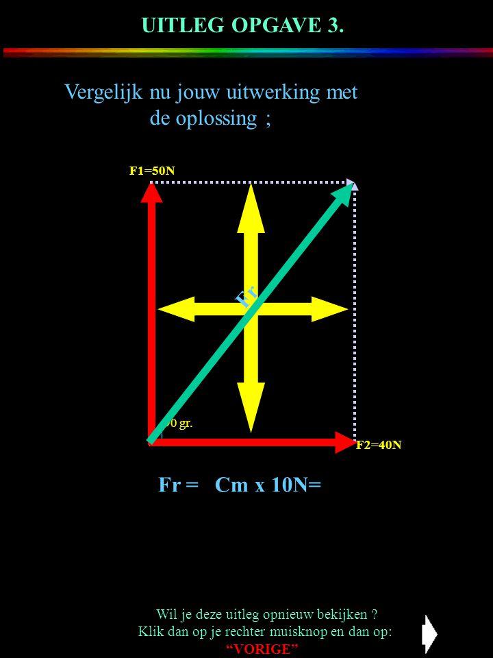 Vergelijk nu jouw uitwerking met de oplossing ; 90 gr. F1=50N F2=40N KRACHTENSCHAAL 1 CM = 10 N Fr = …………………… UITLEG OPGAVE 3. F1=50N:10N = 5cm F2 = 4