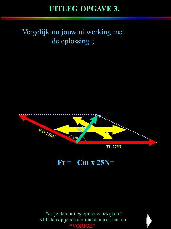 Vergelijk nu jouw uitwerking met de oplossing ; UITLEG OPGAVE 3. F1=150N:25N = 6cm Fr KRACHTENSCHAAL 1 CM = 25 N Fr = …………………… 150 gr. F2=150N F1=175N