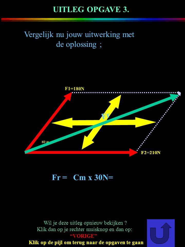 Vergelijk nu jouw uitwerking met de oplossing ; UITLEG OPGAVE 3. F1=180N:30N = 6cm Fr KRACHTENSCHAAL 1 CM = 30 N Fr = …………………… F2 = 210N : 30N = 7cm F