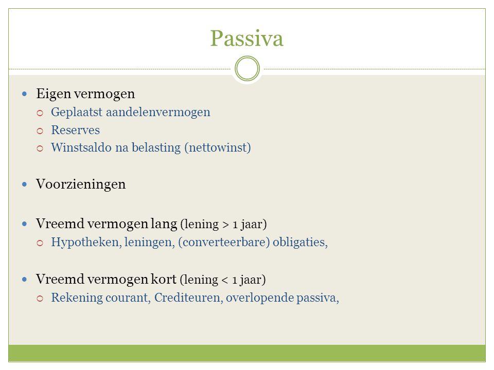 Passiva Eigen vermogen  Geplaatst aandelenvermogen  Reserves  Winstsaldo na belasting (nettowinst) Voorzieningen Vreemd vermogen lang (lening > 1 j