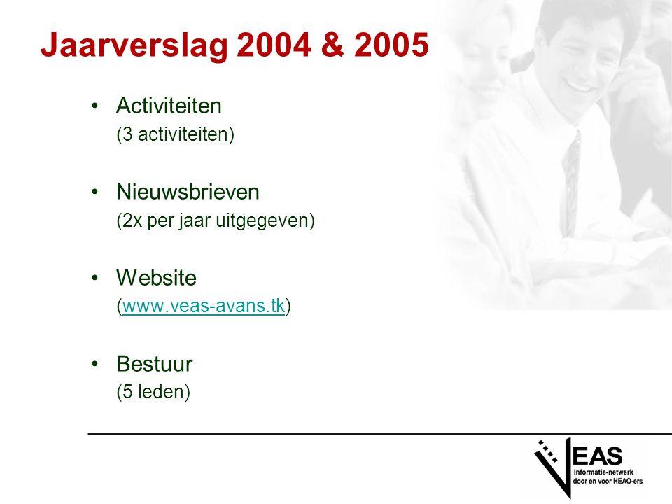 Jaarverslag 2004 & 2005 Activiteiten (3 activiteiten) Nieuwsbrieven (2x per jaar uitgegeven) Website (www.veas-avans.tk)www.veas-avans.tk Bestuur (5 l