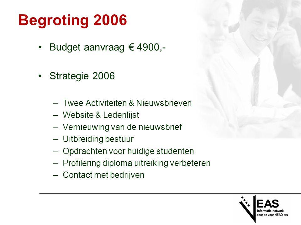 Begroting 2006 Budget aanvraag € 4900,- Strategie 2006 –Twee Activiteiten & Nieuwsbrieven –Website & Ledenlijst –Vernieuwing van de nieuwsbrief –Uitbr