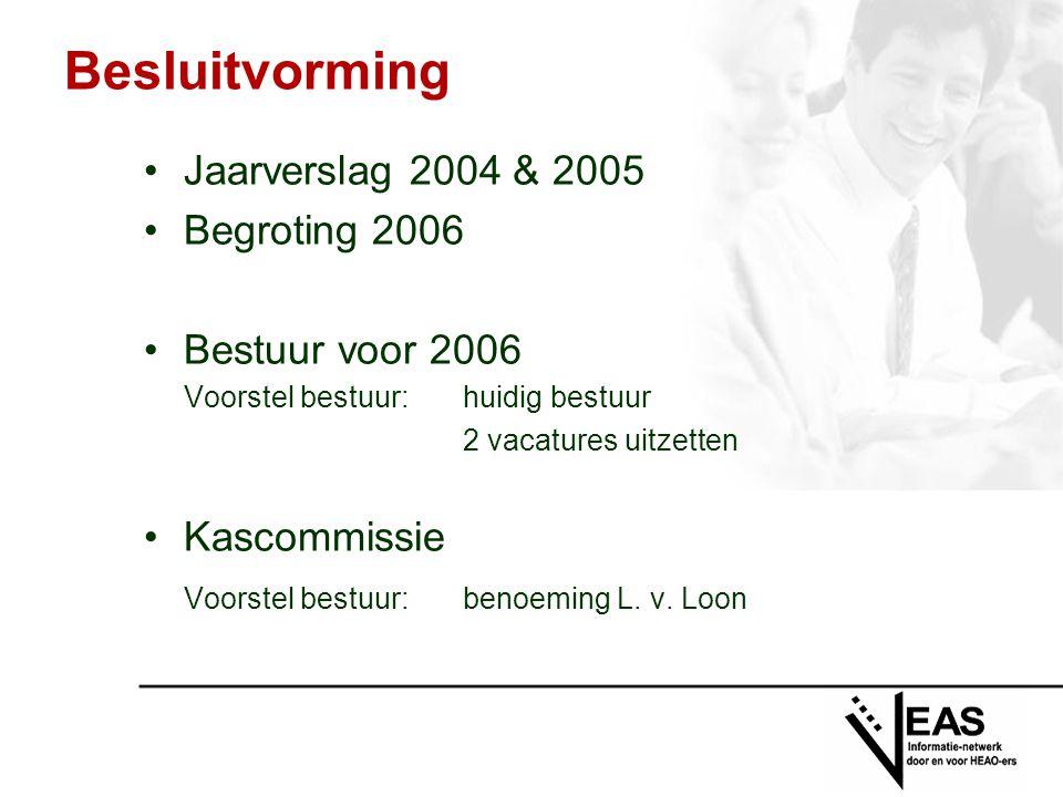 Besluitvorming Jaarverslag 2004 & 2005 Begroting 2006 Bestuur voor 2006 Voorstel bestuur: huidig bestuur 2 vacatures uitzetten Kascommissie Voorstel bestuur:benoeming L.