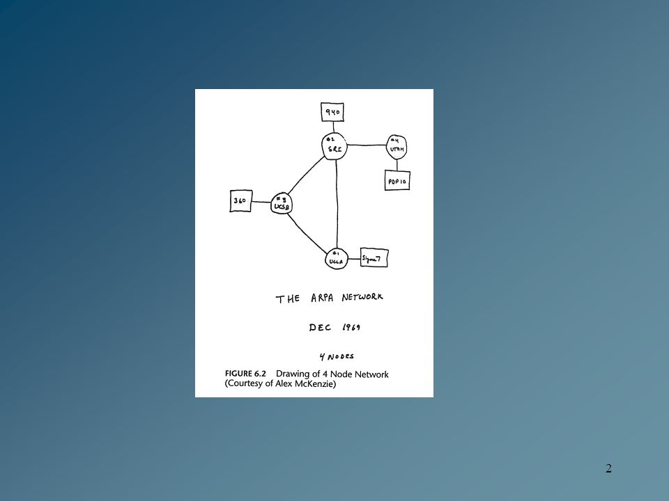 43 opdrachten databases Maak nu de opdrachten bij onderdeel 7 7-o