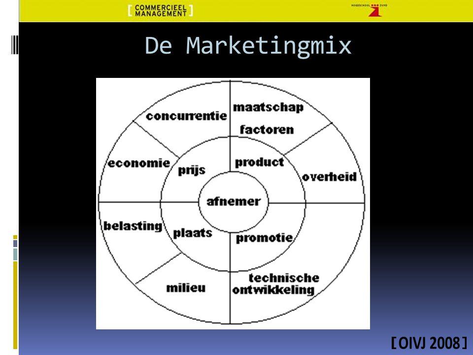 Definitie Product: Een geheel van materiële en immateriële eigenschappen waarmee een goed of een dienst in een bepaalde behoefte voorziet.